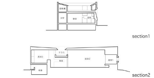 坂ノ市の住宅